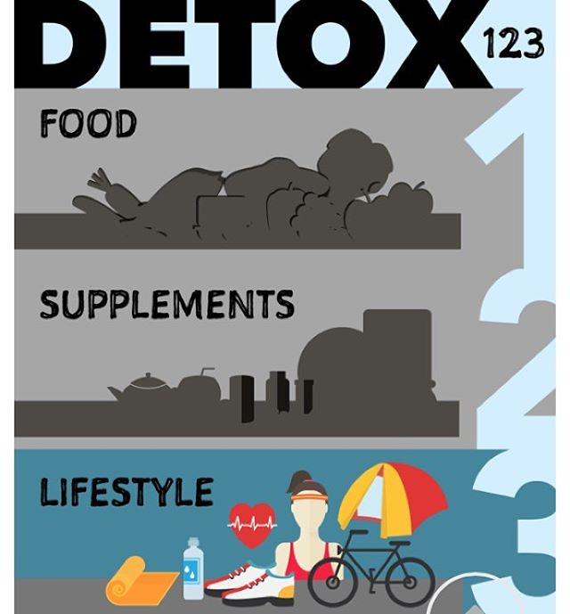 Learn the 5 Best Lifestyle Tips for Detox in the third and final article of my DETOX123 series. Link in profile. Enjoy!